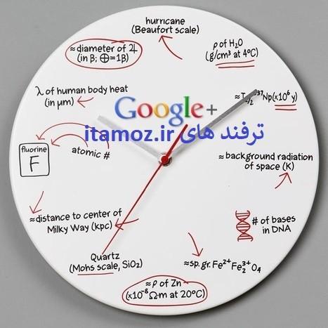 ازگوگل زمان را بپرسید ساعت چنده تا دقیق ترین زمان را به شما بگوید