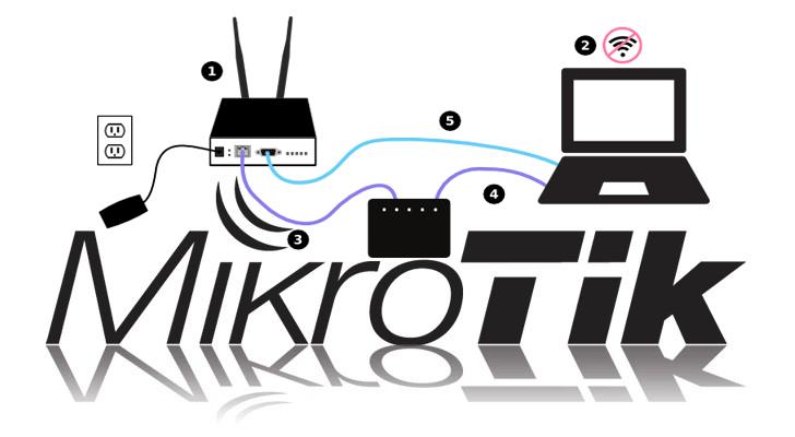 هک سایت با هویج MikroTik