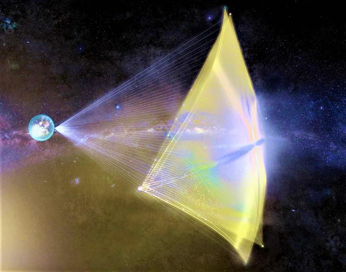 بادبان خورشیدی / Solar sail